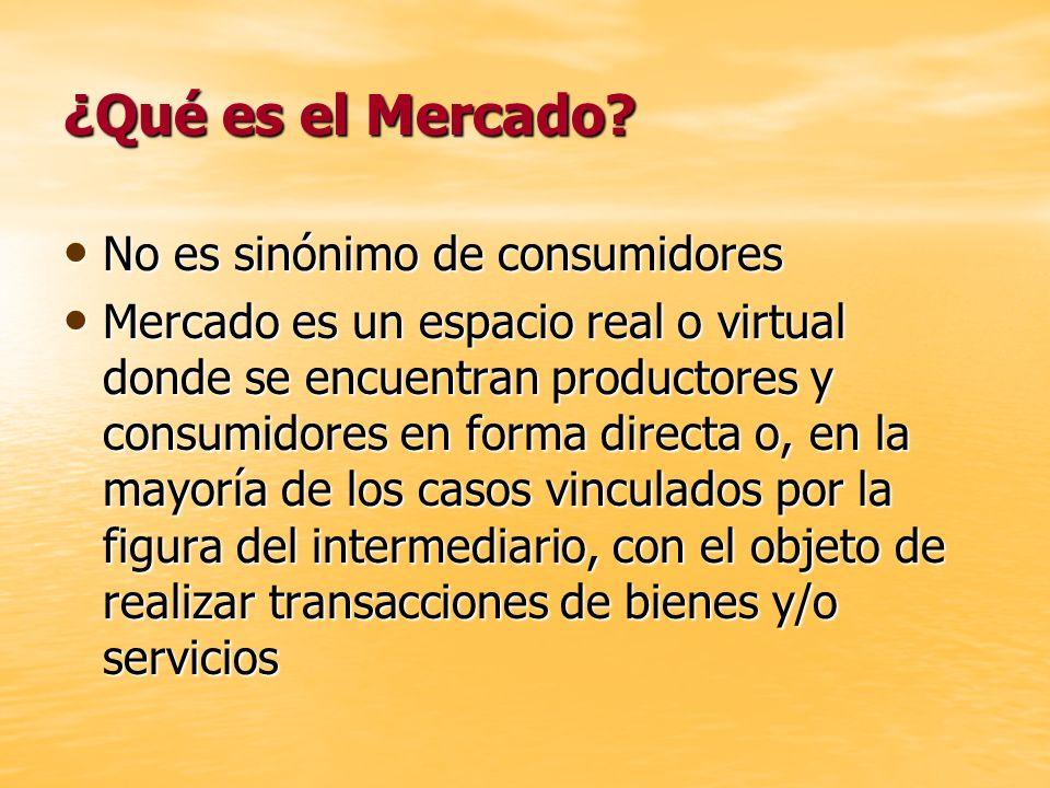 ¿Qué es el Mercado? No es sinónimo de consumidores No es sinónimo de consumidores Mercado es un espacio real o virtual donde se encuentran productores