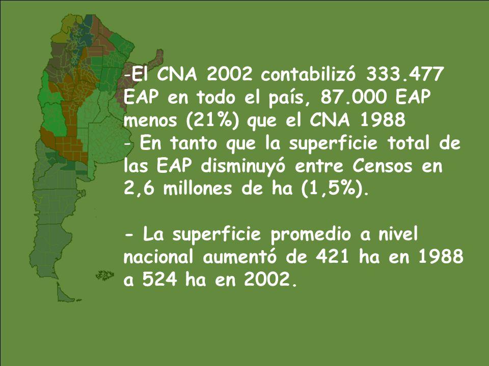 -Cambios en la estructura productiva entre Censos: - Aumento de 86% en el área sembrada con oleaginosas -Disminución de 22% de la destinada a ganadería -Disminución de 7% del área de bosques y montes naturales - Aumento de 42% de la de bosques implantados