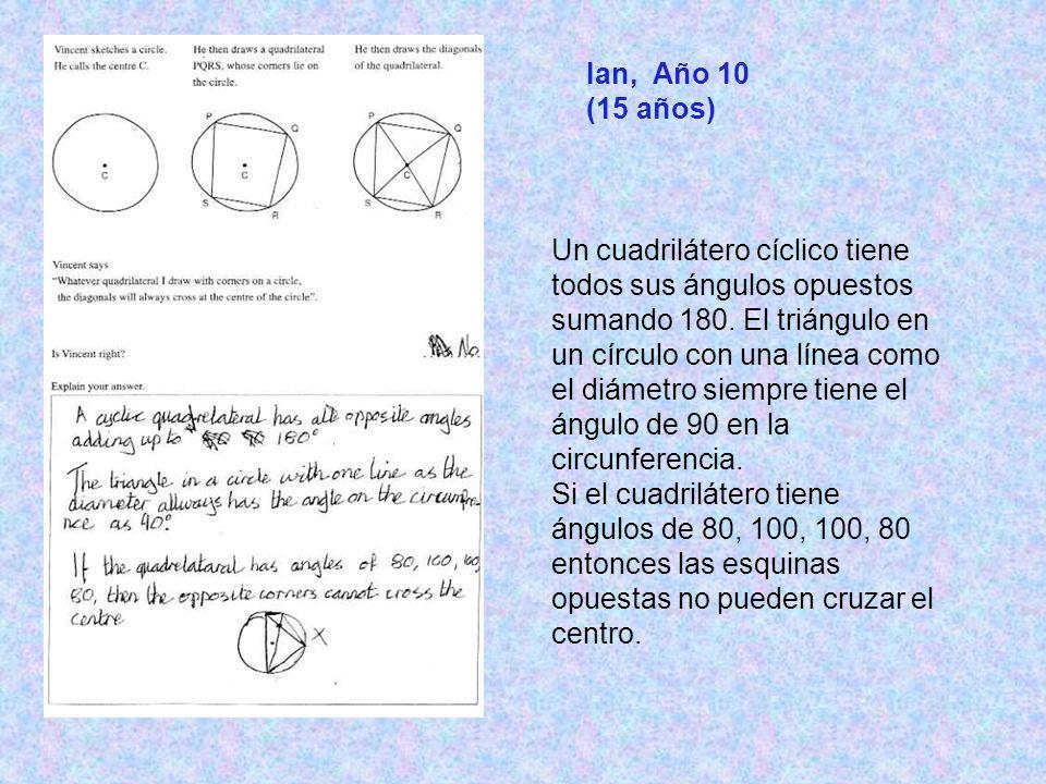 Ian, Año 10 (15 años) Un cuadrilátero cíclico tiene todos sus ángulos opuestos sumando 180.