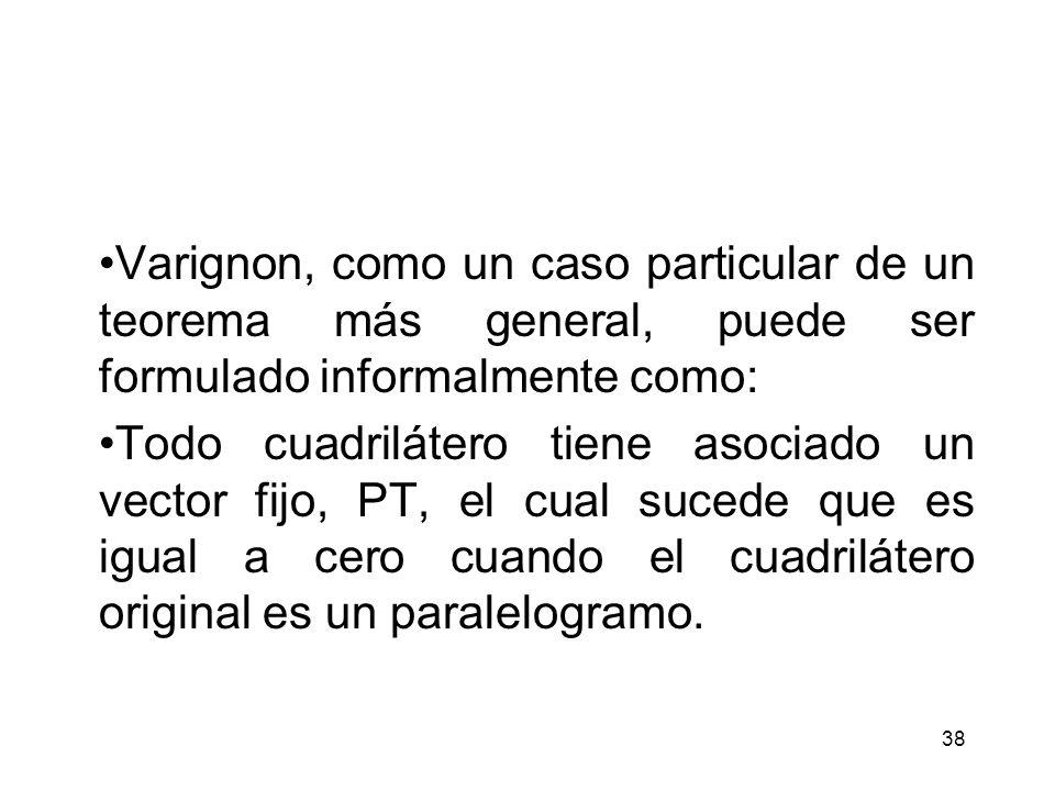 38 Varignon, como un caso particular de un teorema más general, puede ser formulado informalmente como: Todo cuadrilátero tiene asociado un vector fijo, PT, el cual sucede que es igual a cero cuando el cuadrilátero original es un paralelogramo.