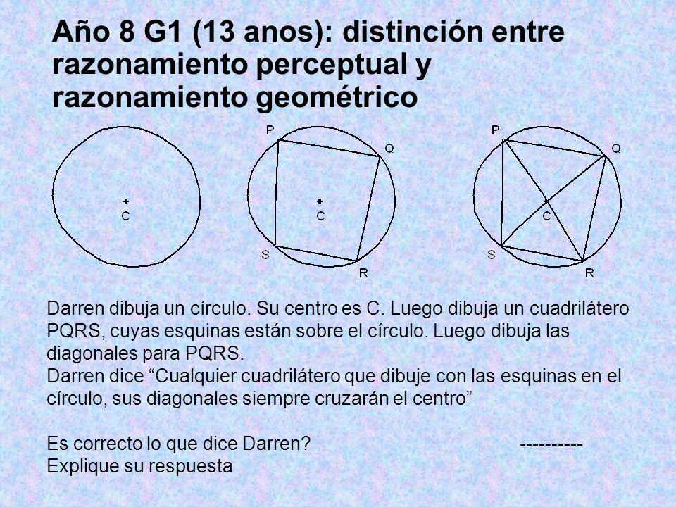 Año 8 G1 (13 anos): distinción entre razonamiento perceptual y razonamiento geométrico Darren dibuja un círculo.
