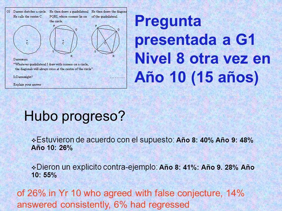 Pregunta presentada a G1 Nivel 8 otra vez en Año 10 (15 años) Hubo progreso.