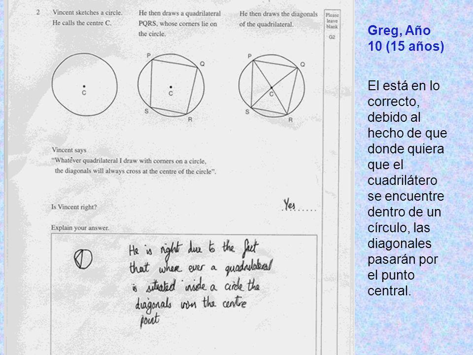Greg, Año 10 (15 años) El está en lo correcto, debido al hecho de que donde quiera que el cuadrilátero se encuentre dentro de un círculo, las diagonales pasarán por el punto central.