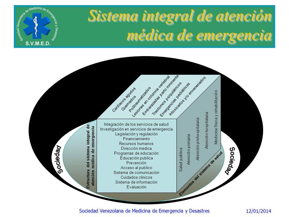 12/01/2014 Sociedad Venezolana de Medicina de Emergencia y Desastres Sistema de comunicación Los componentes que conforman todo lo inherente a las comunicaciones y transmisiones de emergencias medicas, están integrado bajo una nueva filosofía como son los despachos de emergencia, quienes se encargan de esta actividad.