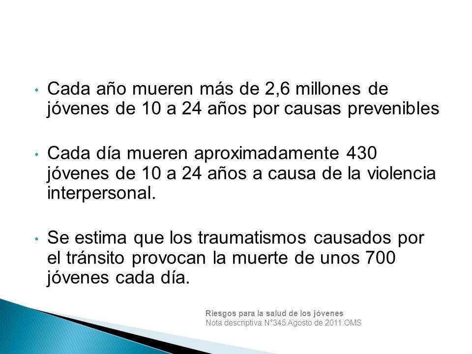 Cada año mueren más de 2,6 millones de jóvenes de 10 a 24 años por causas prevenibles Cada día mueren aproximadamente 430 jóvenes de 10 a 24 años a ca