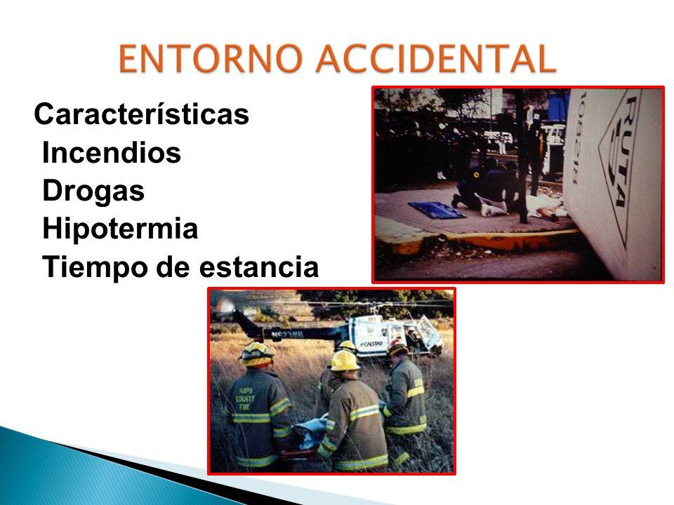 Características Incendios Drogas Hipotermia Tiempo de estancia