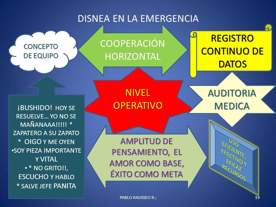 DISNEA EN LA EMERGENCIA PABLO RAUSSEO R.:19 NIVEL OPERATIVO CONCEPTO DE EQUIPO ¡BUSHIDO! HOY SE RESUELVE… YO NO SE MAÑANAAA!!!!! * ZAPATERO A SU ZAPAT