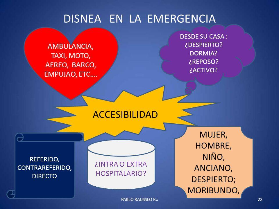 DISNEA EN LA EMERGENCIA PABLO RAUSSEO R.:22 ACCESIBILIDAD DESDE SU CASA : ¿DESPIERTO? DORMIA? ¿REPOSO? ¿ACTIVO? AMBULANCIA, TAXI, MOTO, AEREO, BARCO,