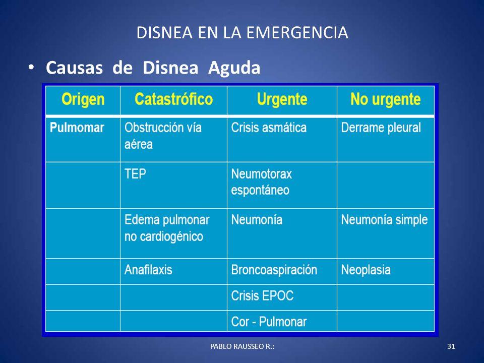 DISNEA EN LA EMERGENCIA Causas de Disnea Aguda PABLO RAUSSEO R.:31