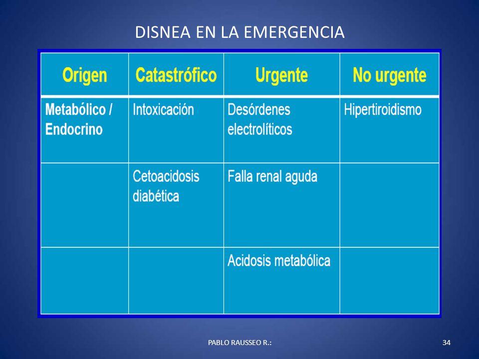 DISNEA EN LA EMERGENCIA PABLO RAUSSEO R.:34