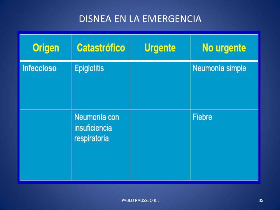 DISNEA EN LA EMERGENCIA PABLO RAUSSEO R.:35