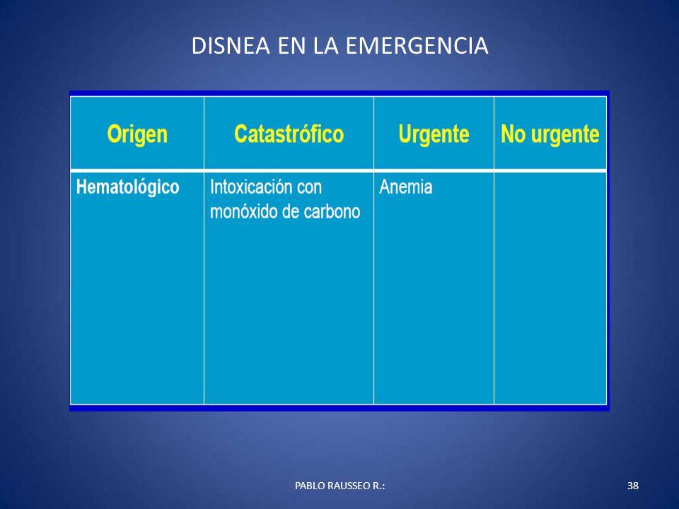 DISNEA EN LA EMERGENCIA PABLO RAUSSEO R.:38