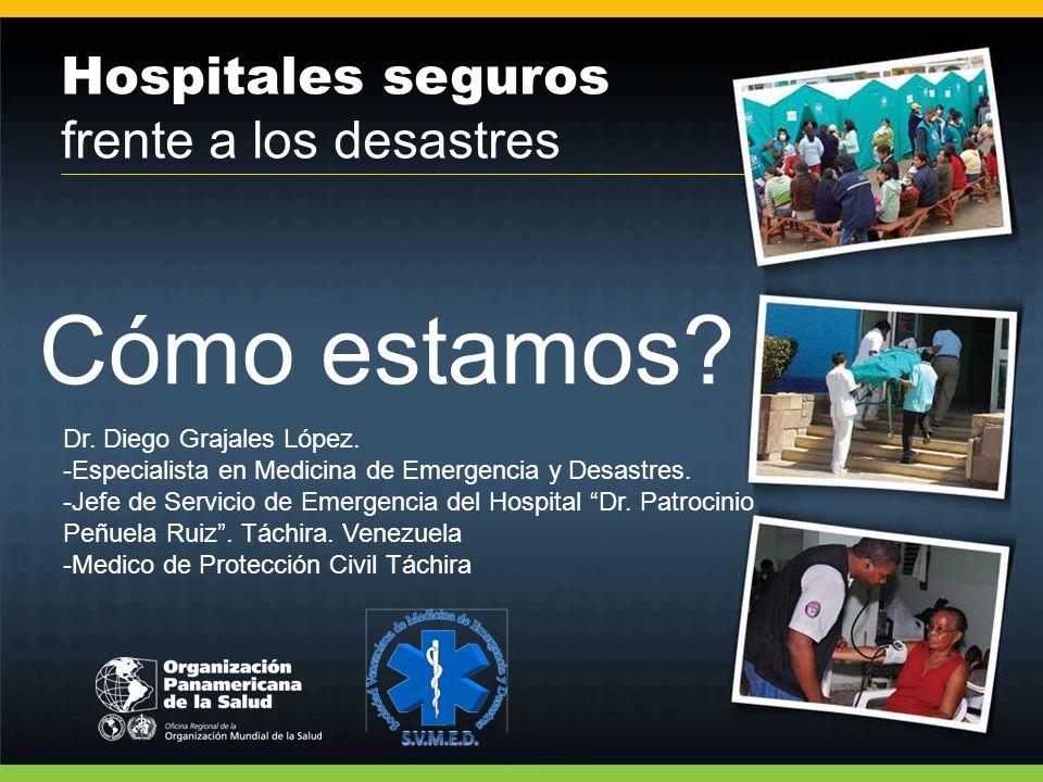 Hospitales seguros frente a los desastres Cómo estamos? Dr. Diego Grajales López. -Especialista en Medicina de Emergencia y Desastres. -Jefe de Servic
