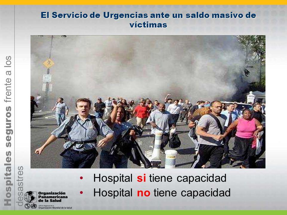 Hospitales seguros frente a los desastres Hospital si tiene capacidad Hospital no tiene capacidad El Servicio de Urgencias ante un saldo masivo de víc