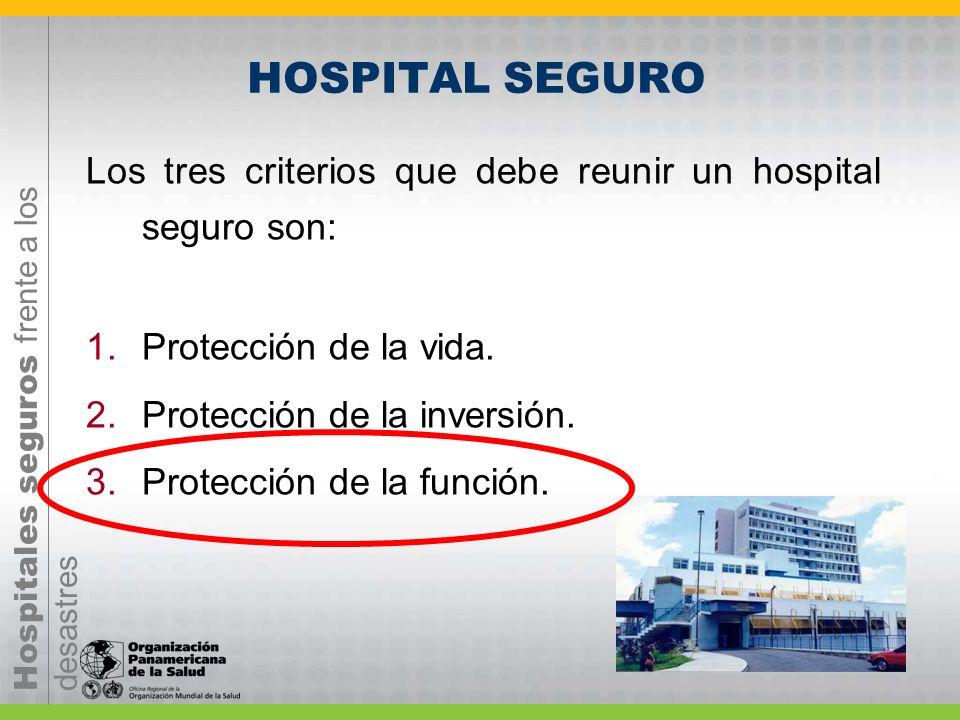Hospitales seguros frente a los desastres HOSPITAL SEGURO Los tres criterios que debe reunir un hospital seguro son: 1.Protección de la vida. 2.Protec