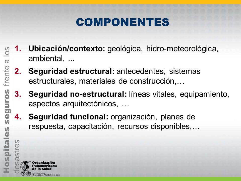 Hospitales seguros frente a los desastres COMPONENTES 1.Ubicación/contexto: geológica, hidro-meteorológica, ambiental,... 2.Seguridad estructural: ant