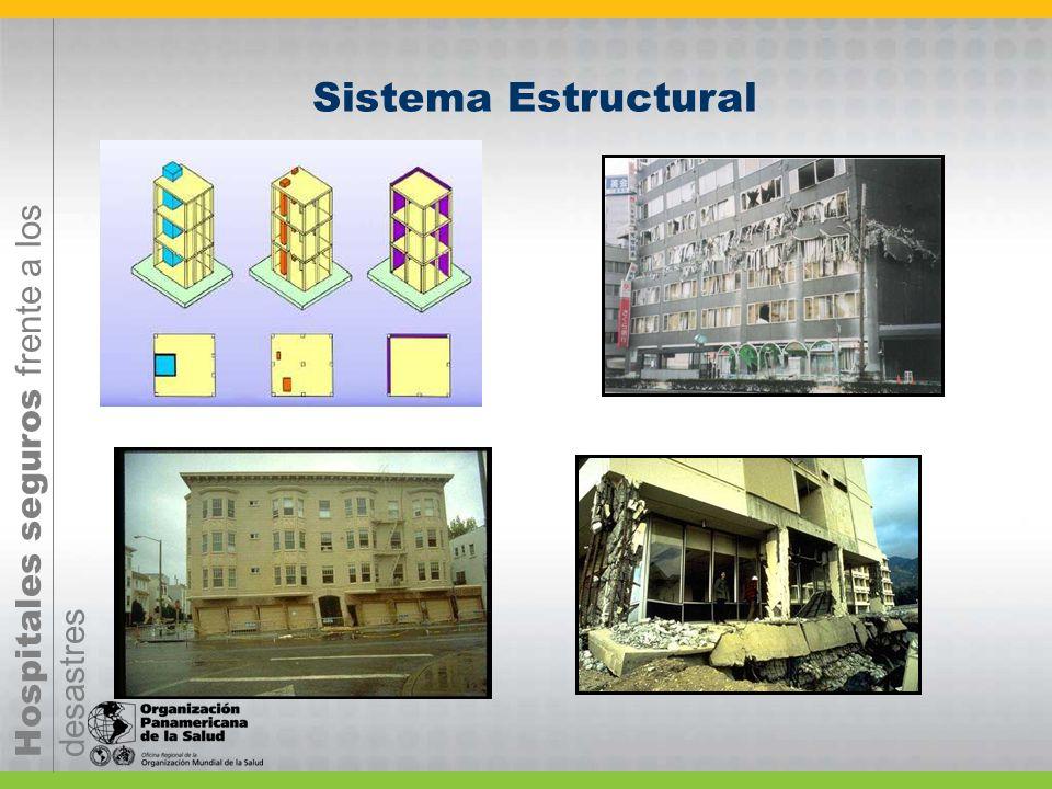 Hospitales seguros frente a los desastres Sistema Estructural