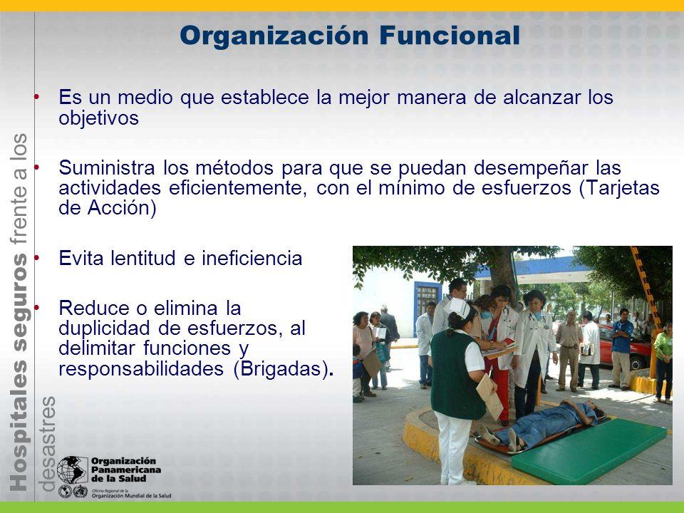 Hospitales seguros frente a los desastres Organización Funcional Es un medio que establece la mejor manera de alcanzar los objetivos Suministra los mé
