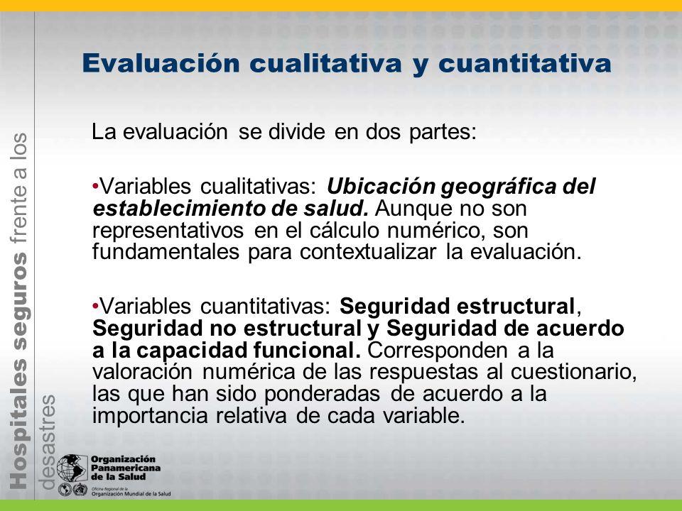 Hospitales seguros frente a los desastres Evaluación cualitativa y cuantitativa La evaluación se divide en dos partes: Variables cualitativas: Ubicaci