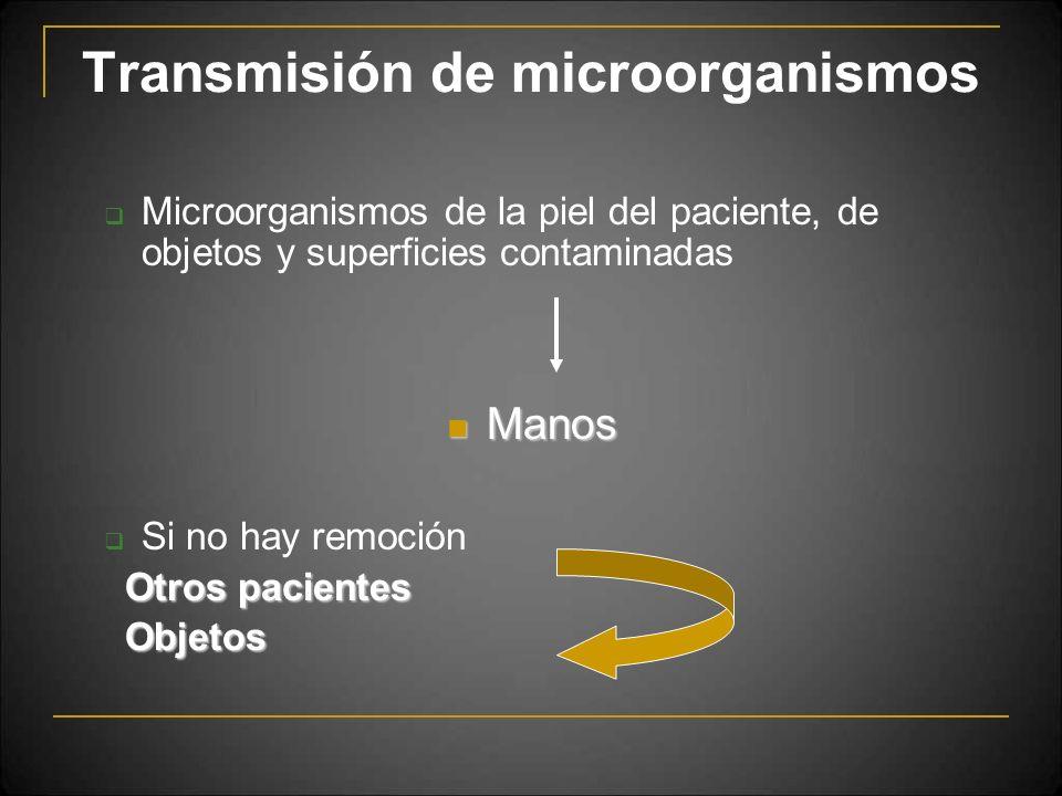 Transmisión de microorganismos Microorganismos de la piel del paciente, de objetos y superficies contaminadas Manos Manos Si no hay remoción Otros pac
