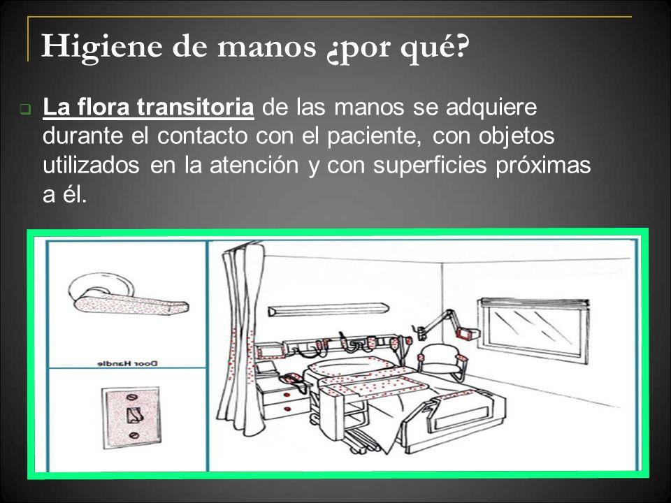 Higiene de manos ¿por qué? La flora transitoria de las manos se adquiere durante el contacto con el paciente, con objetos utilizados en la atención y