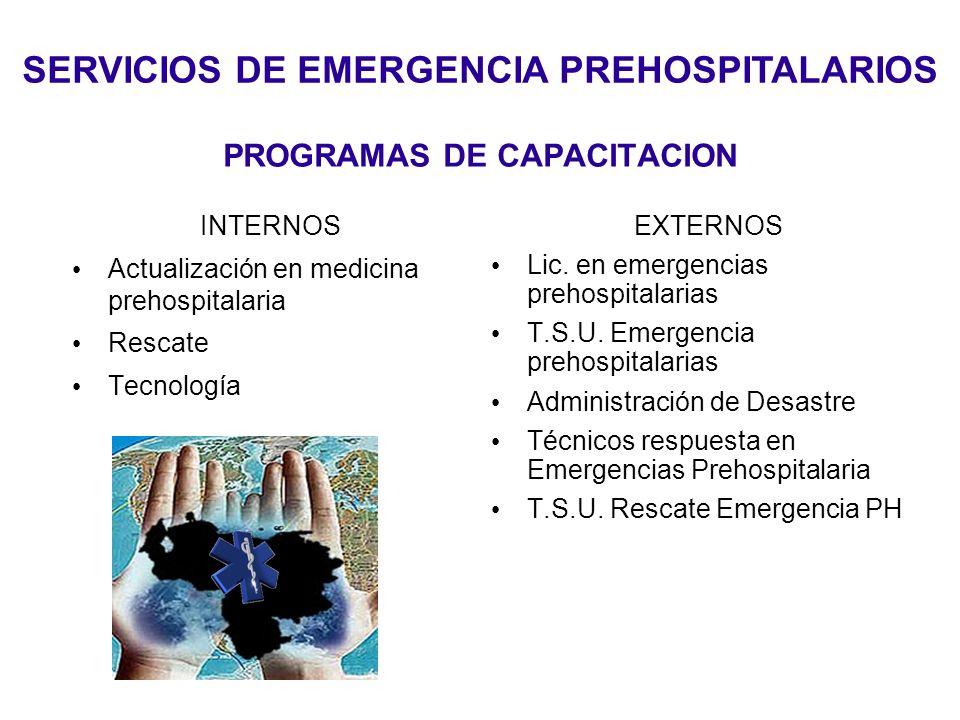 PROGRAMAS DE CAPACITACION INTERNOS Actualización en medicina prehospitalaria Rescate Tecnología EXTERNOS Lic.