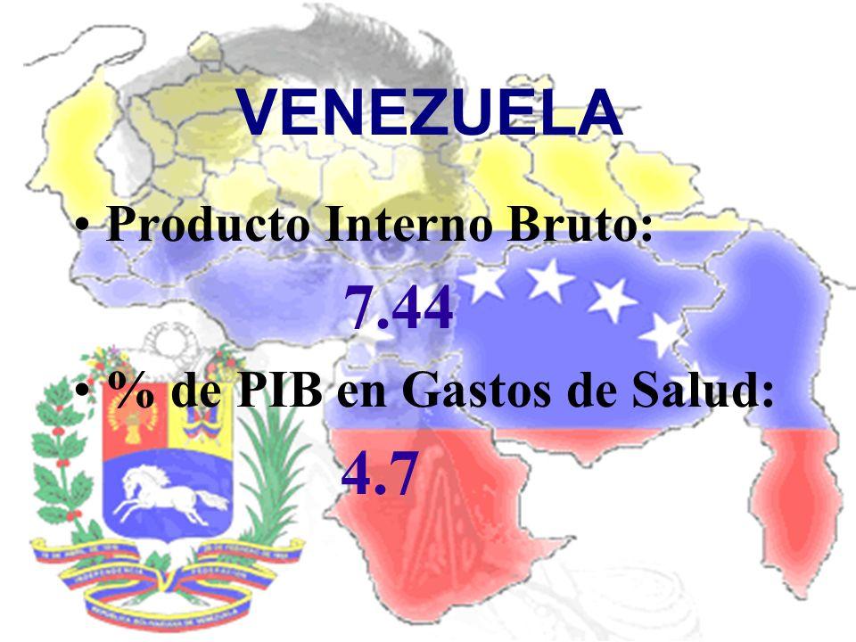 VENEZUELA Producto Interno Bruto: 7.44 % de PIB en Gastos de Salud: 4.7