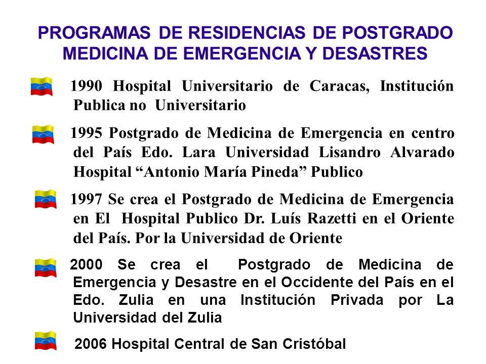 PROGRAMAS DE RESIDENCIAS DE POSTGRADO MEDICINA DE EMERGENCIA Y DESASTRES 1990 Hospital Universitario de Caracas, Institución Publica no Universitario 1995 Postgrado de Medicina de Emergencia en centro del País Edo.