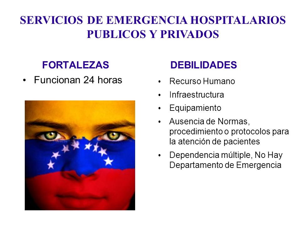 FORTALEZAS DEBILIDADES Funcionan 24 horas Recurso Humano Infraestructura Equipamiento Ausencia de Normas, procedimiento o protocolos para la atención de pacientes Dependencia múltiple, No Hay Departamento de Emergencia SERVICIOS DE EMERGENCIA HOSPITALARIOS PUBLICOS Y PRIVADOS