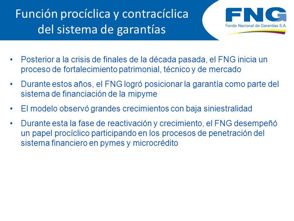 Función procíclica y contracíclica del sistema de garantías Posterior a la crisis de finales de la década pasada, el FNG inicia un proceso de fortalec