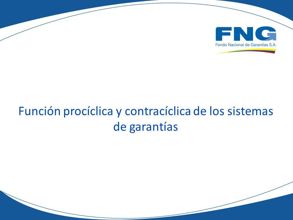 Función procíclica y contracíclica del sistema de garantías Posterior a la crisis de finales de la década pasada, el FNG inicia un proceso de fortalecimiento patrimonial, técnico y de mercado Durante estos años, el FNG logró posicionar la garantía como parte del sistema de financiación de la mipyme El modelo observó grandes crecimientos con baja siniestralidad Durante esta la fase de reactivación y crecimiento, el FNG desempeñó un papel procíclico participando en los procesos de penetración del sistema financiero en pymes y microcrédito