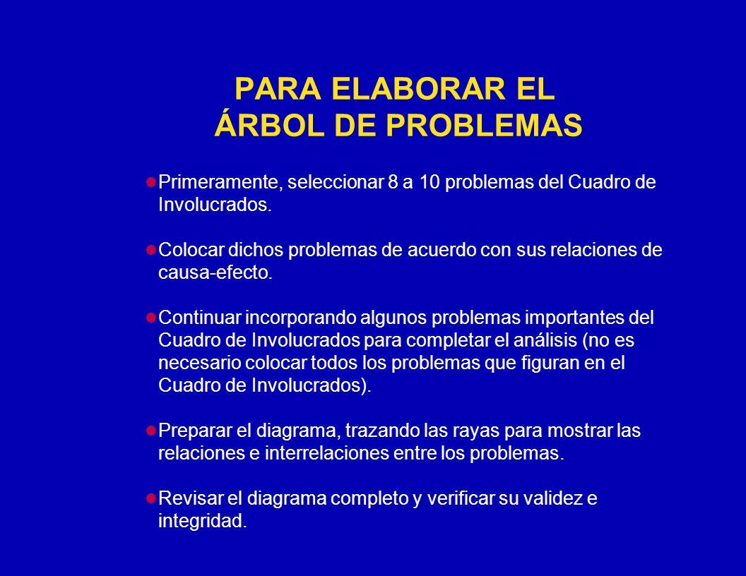 PARA ELABORAR EL ÁRBOL DE PROBLEMAS Primeramente, seleccionar 8 a 10 problemas del Cuadro de Involucrados. Colocar dichos problemas de acuerdo con sus