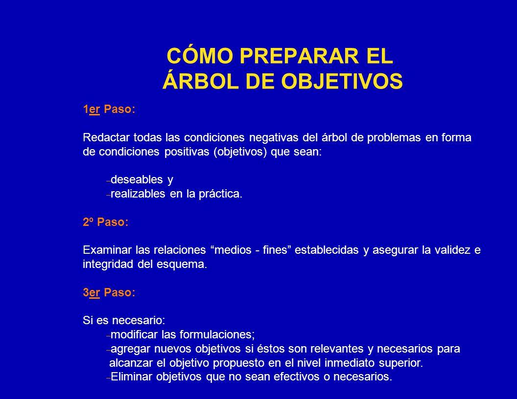 CÓMO PREPARAR EL ÁRBOL DE OBJETIVOS 1er Paso: Redactar todas las condiciones negativas del árbol de problemas en forma de condiciones positivas (objet