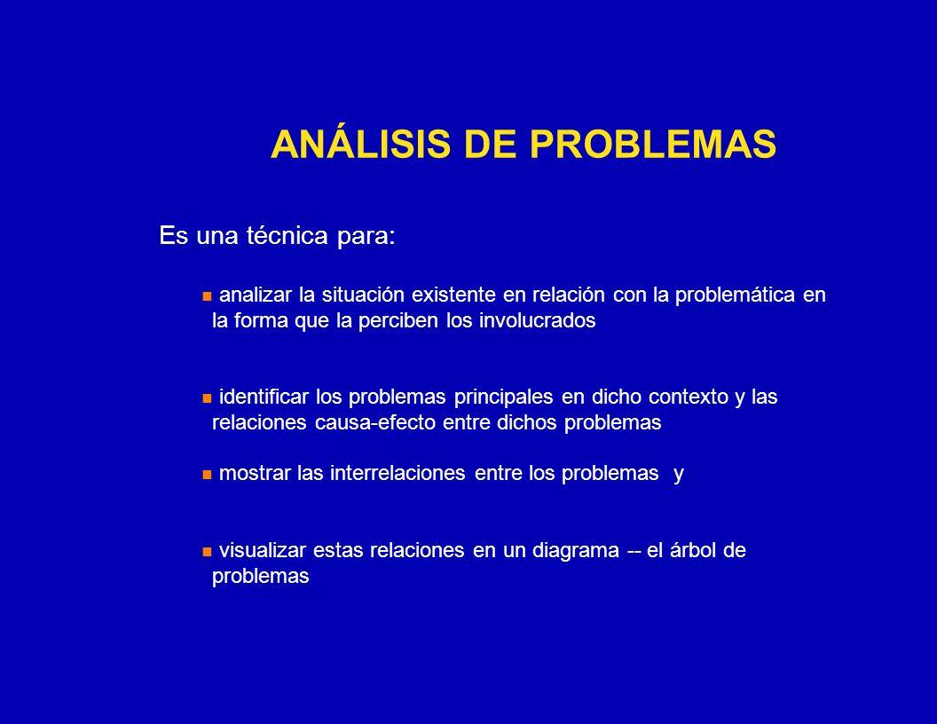ÁRBOL DE PROBLEMAS Es una técnica para: n analizar la situación existente en relación con la problemática identificada n identificar los problemas principales, sus relaciones de causa- efecto e interrelaciones y n visualizar dichas relaciones en un diagrama -- el árbol de problemas efecto causa