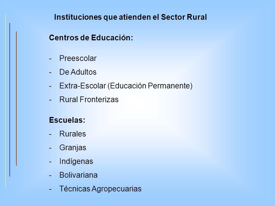 Centros de Educación: -Preescolar -De Adultos -Extra-Escolar (Educación Permanente) -Rural Fronterizas Escuelas: -Rurales -Granjas -Indígenas -Bolivar