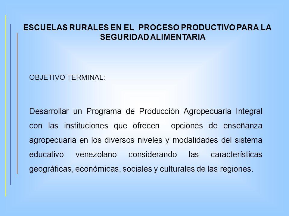 ESCUELAS RURALES EN EL PROCESO PRODUCTIVO PARA LA SEGURIDAD ALIMENTARIA OBJETIVO TERMINAL: Desarrollar un Programa de Producción Agropecuaria Integral