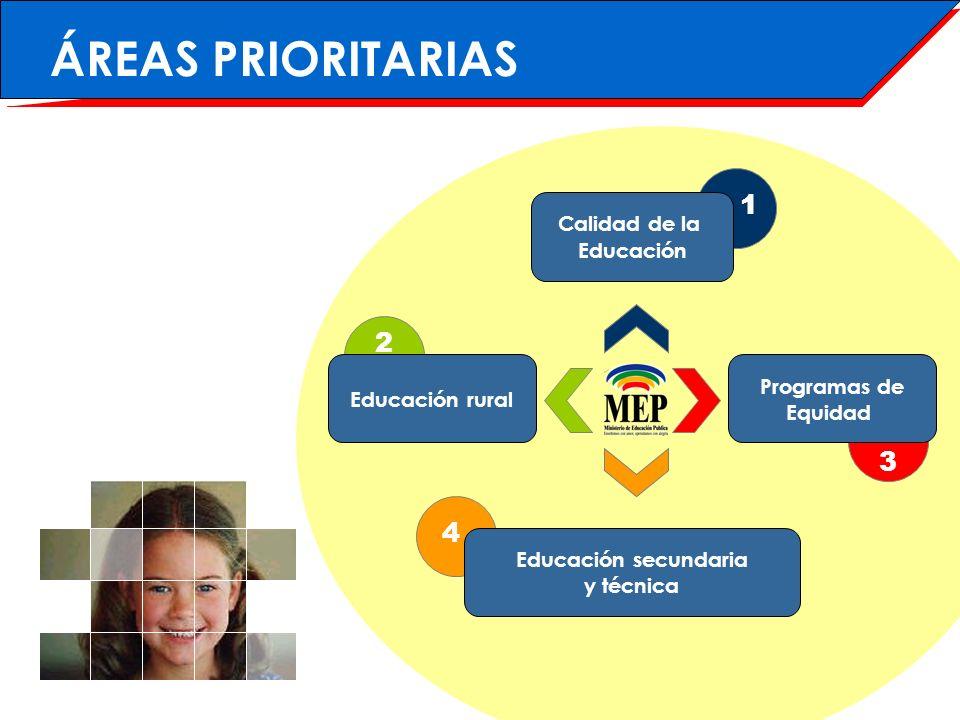 PLAN DE ACCIÓN: EDUCACIÓN PARA TODOS Construcción colectiva del plan de acción para el periodo 2003-2015.