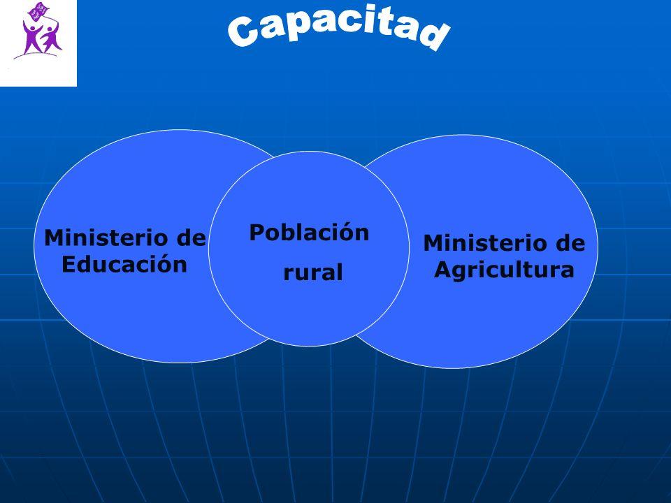 Ministerio de Agricultura Ministerio de Educación Población rural
