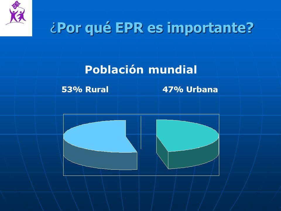 ¿Por qué EPR es importante? 53% Rural47% Urbana Población mundial