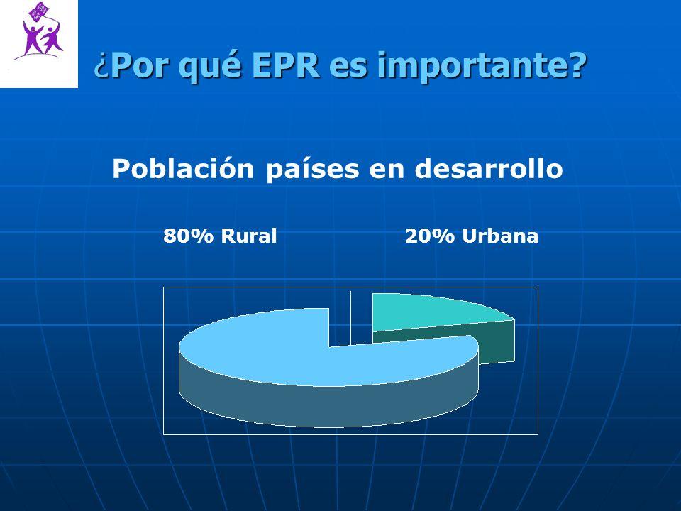 ¿Por qué EPR es importante? 80% Rural20% Urbana Población países en desarrollo