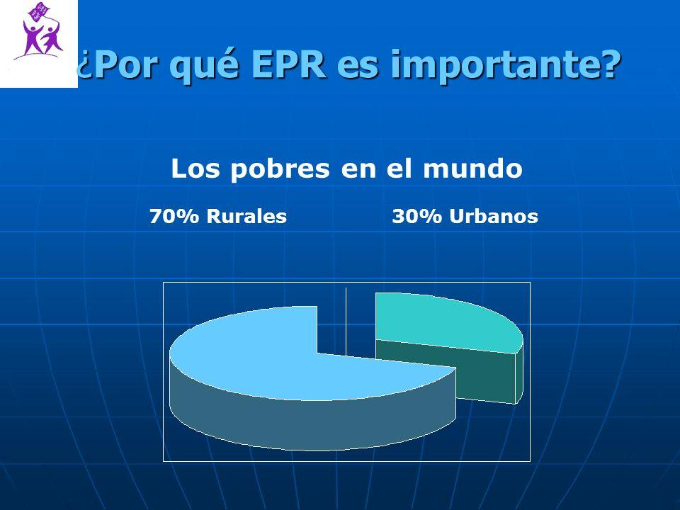 ¿Por qué EPR es importante? 70% Rurales30% Urbanos Los pobres en el mundo