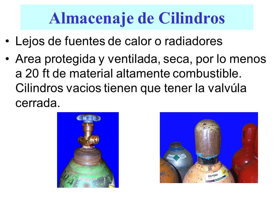 Almacenaje de Cilindros Lejos de fuentes de calor o radiadores Area protegida y ventilada, seca, por lo menos a 20 ft de material altamente combustibl