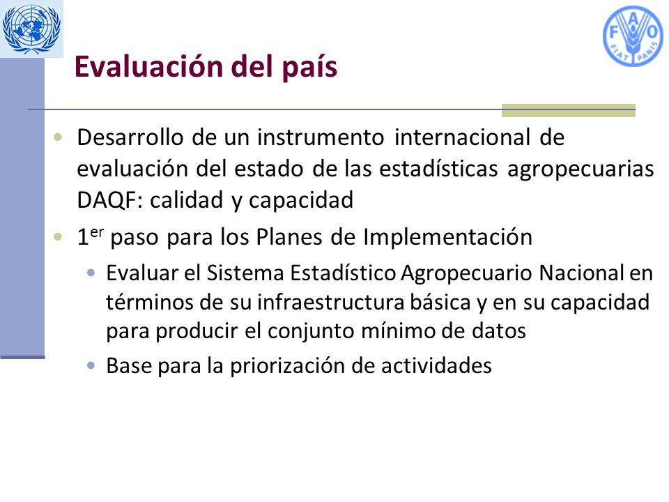 Evaluación del país Desarrollo de un instrumento internacional de evaluación del estado de las estadísticas agropecuarias DAQF: calidad y capacidad 1 er paso para los Planes de Implementación Evaluar el Sistema Estadístico Agropecuario Nacional en términos de su infraestructura básica y en su capacidad para producir el conjunto mínimo de datos Base para la priorización de actividades
