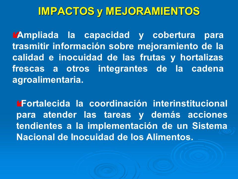 IMPACTOS y MEJORAMIENTOS íAmpliada la capacidad y cobertura para trasmitir información sobre mejoramiento de la calidad e inocuidad de las frutas y ho