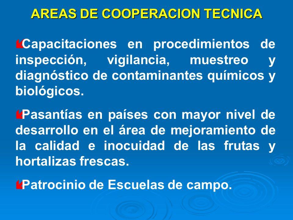 AREAS DE COOPERACION TECNICA íCapacitaciones en procedimientos de inspección, vigilancia, muestreo y diagnóstico de contaminantes químicos y biológico