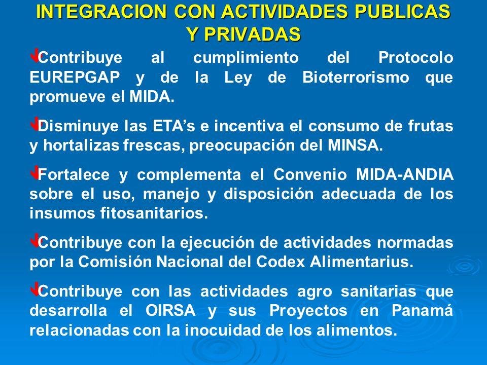 INTEGRACION CON ACTIVIDADES PUBLICAS Y PRIVADAS êContribuye al cumplimiento del Protocolo EUREPGAP y de la Ley de Bioterrorismo que promueve el MIDA.