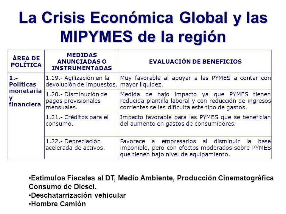 La Crisis Económica Global y las MIPYMES de la región Estímulos Fiscales al DT, Medio Ambiente, Producción Cinematográfica Consumo de Diesel.