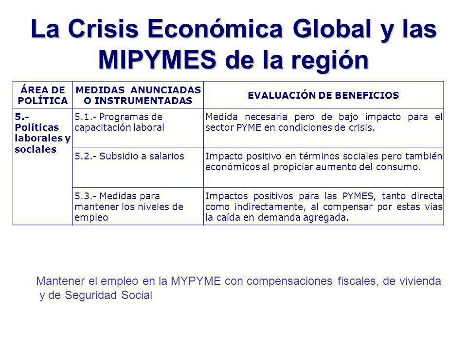 La Crisis Económica Global y las MIPYMES de la región ÁREA DE POLÍTICA MEDIDAS ANUNCIADAS O INSTRUMENTADAS EVALUACIÓN DE BENEFICIOS 5.- Políticas laborales y sociales 5.1.- Programas de capacitación laboral Medida necesaria pero de bajo impacto para el sector PYME en condiciones de crisis.