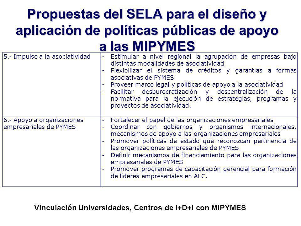 Propuestas del SELA para el diseño y aplicación de políticas públicas de apoyo a las MIPYMES 5.- Impulso a la asociatividad-Estimular a nivel regional la agrupación de empresas bajo distintas modalidades de asociatividad -Flexibilizar el sistema de créditos y garantías a formas asociativas de PYMES -Proveer marco legal y políticas de apoyo a la asociatividad -Facilitar desburocratización y descentralización de la normativa para la ejecución de estrategias, programas y proyectos de asociatividad.