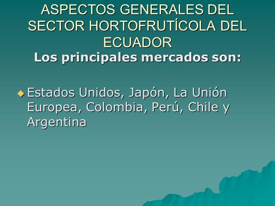 ASPECTOS GENERALES DEL SECTOR HORTOFRUTÍCOLA DEL ECUADOR Aproximadamente 130.000 personas se relacionan con la actividad agropecuaria.